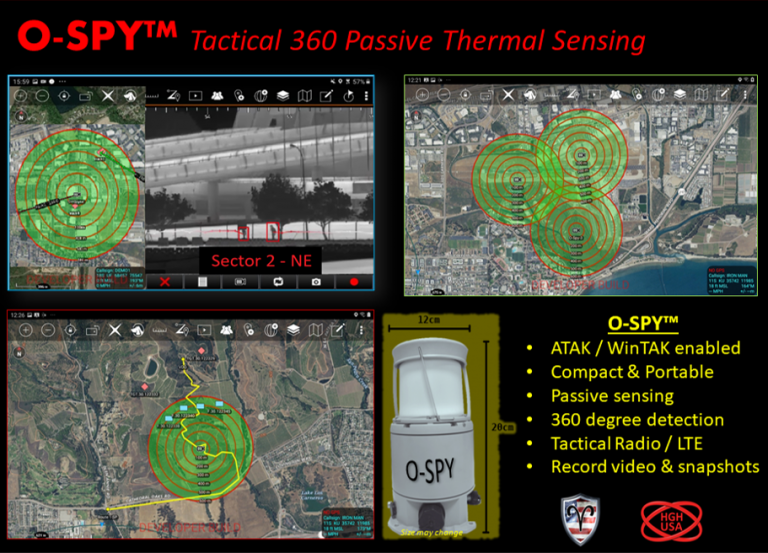 O-SPY product image with snapshots of ranges covered