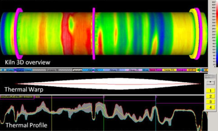 Kilnscan mapping thermal image of kiln shell