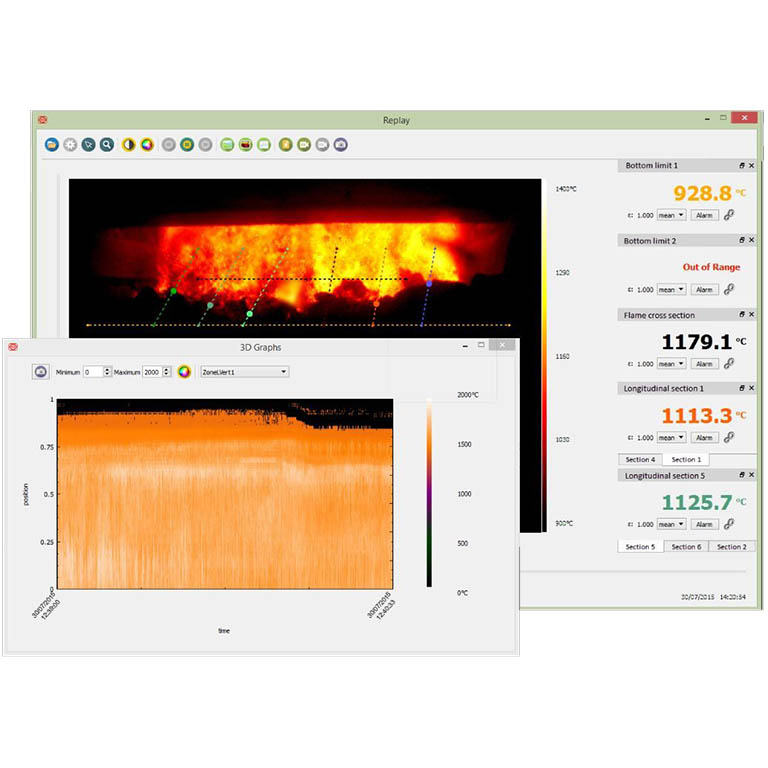 Pyroscan soft flame front detection