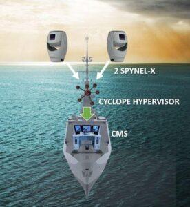 SPYNEL IRST Warship Configuration
